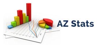 Arizona Stats